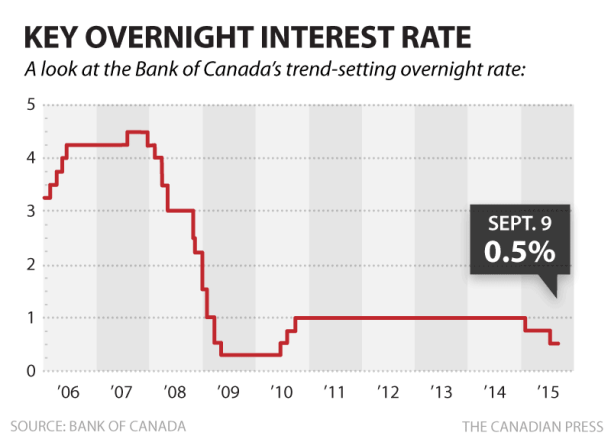 Image by courtesy of Bank of Canada