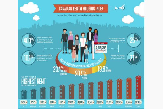 rental-housing-infographic.jpg.size.xxlarge.letterbox